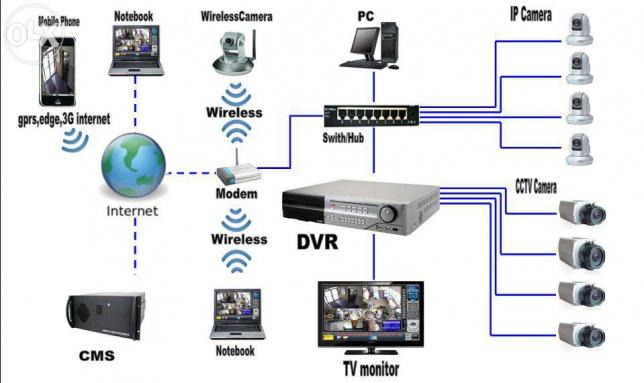 165892129_4_644x461_monitoring-wizyjny-koszalin-kamery-analogowe-ip-alarmy-domofony-uslugi-i-firmy_rev003